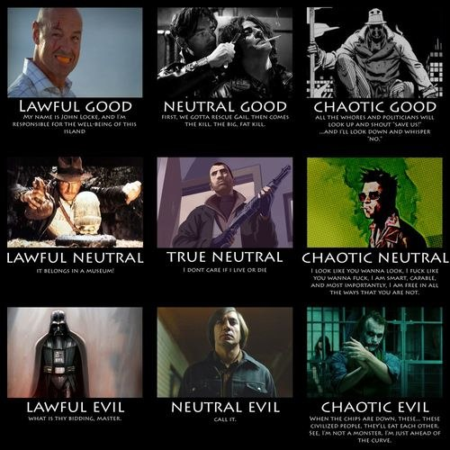 Good, Neutral & Evil