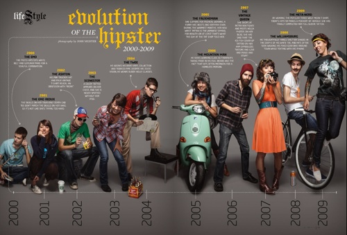 The Evolution of the Hipster. The November 2009 issue of Paste Magazine