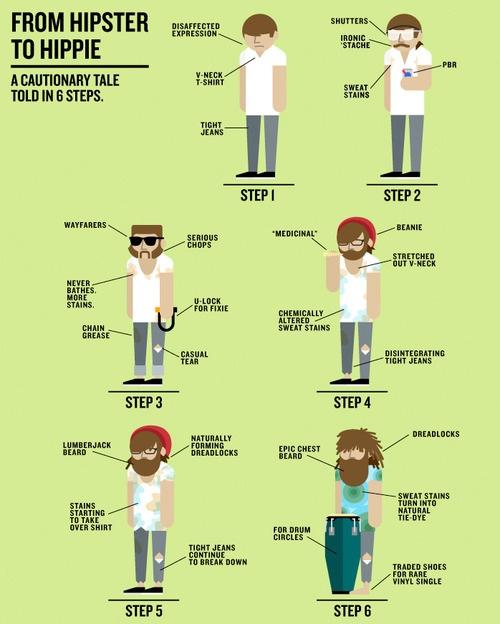 hipster-hippie-20100507-102718.jpg
