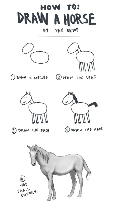 5 steps to drawing a horse - Holy Kaw!