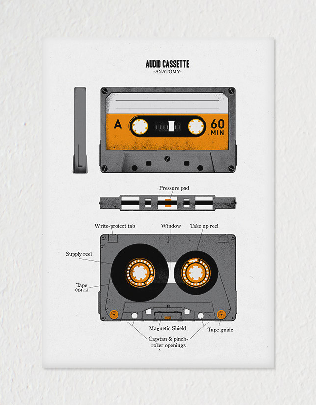 anatomy of an audio cassette tape  laughing squid
