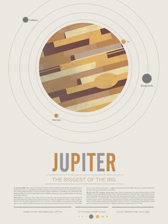 Beyond Earth, Minimalist Posters of the Planets by Stephen ...