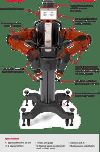 Baxter manufacturing robot