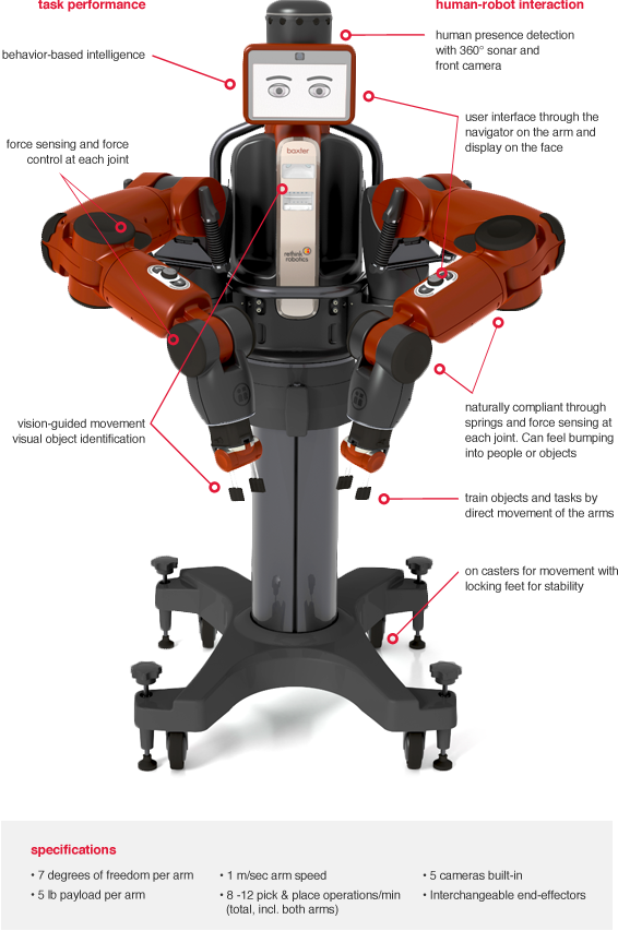 Baxter, A Manufacturing Robot That Can Work With Human Coworkers