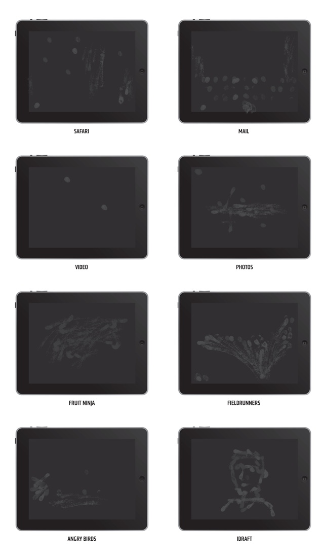 ipad-fingerprints