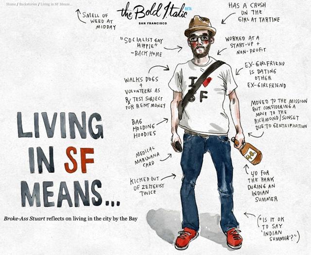 living-in-sf