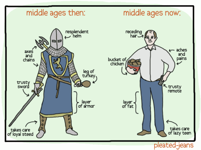 Comparing and Contrasting Medieval and Modern Society