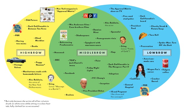 middlebrow