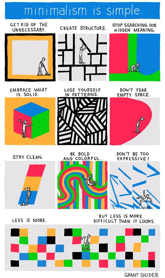 Minimalism is Simple