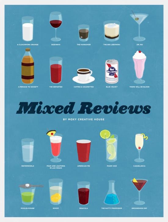 Mixed Reviews