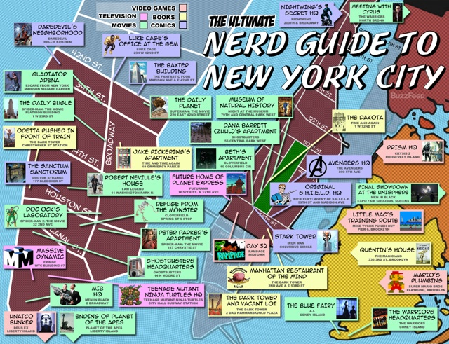 nyc-nerd-guide