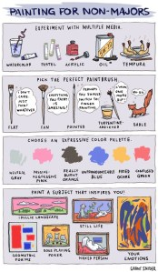 Painting for Non-Majors