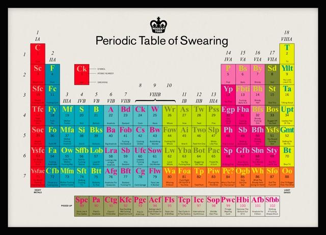 periodic-table-of-swearing