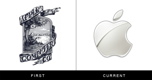 Original and Current Apple Logo