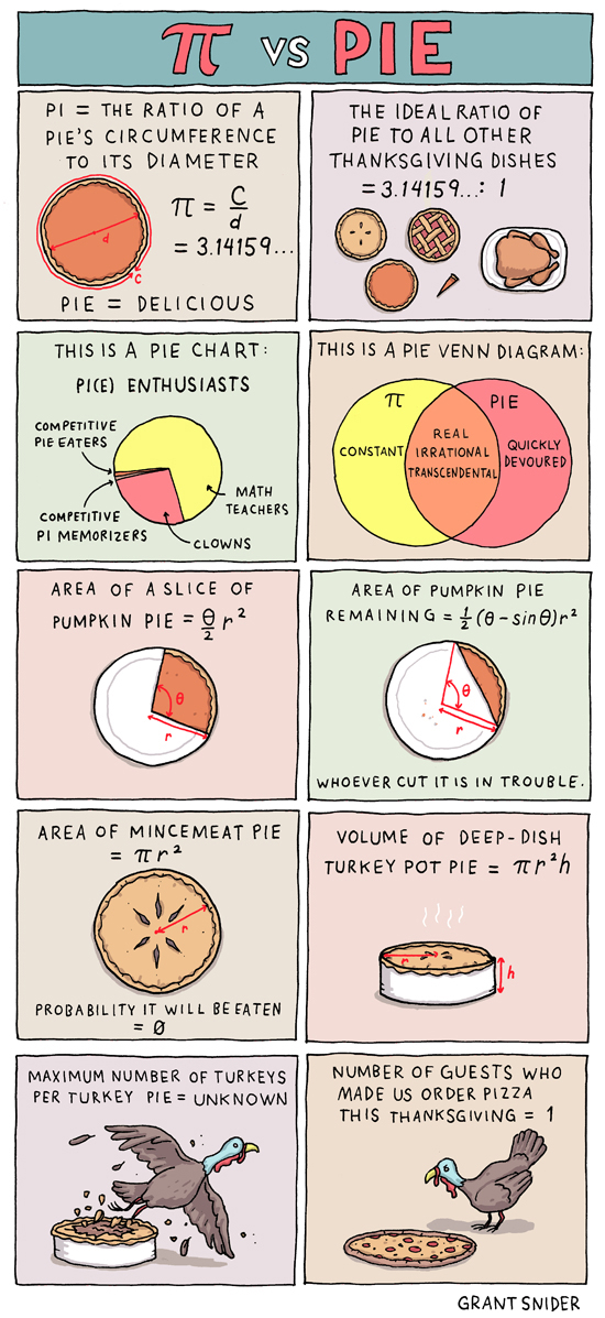 Pi vs. Pie by Grant Snider of Incidental Comics