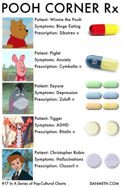 pooh-meds