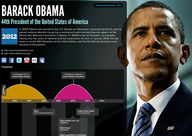 Re.vu, Interactive Online Resumes
