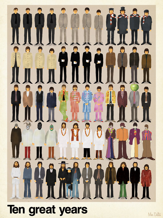 Ten Great Years of The Beatles
