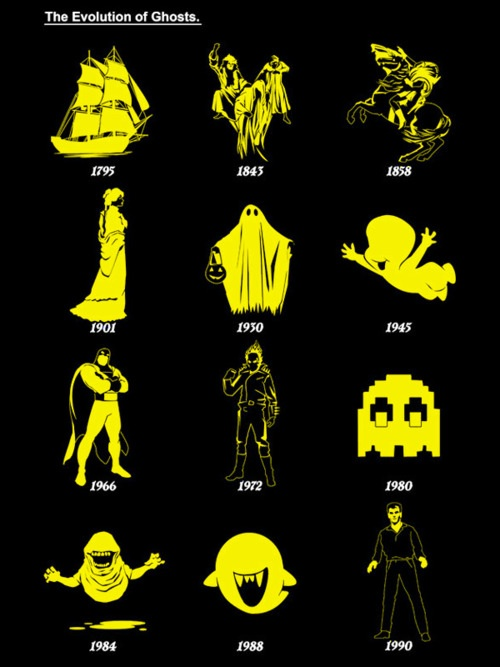 the-evolution-of-ghosts