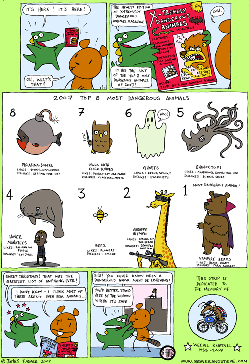 Top 8 Most Dangerous Animals of 2007 by Beaver and Steve