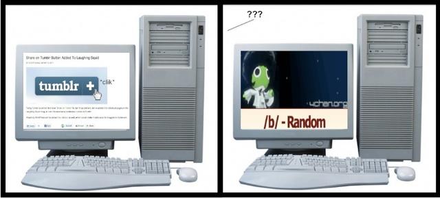 tumblr-4chan