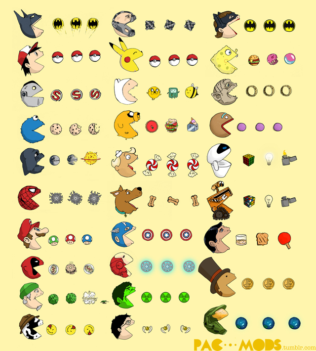 Pac-Mods by yougruesomehare
