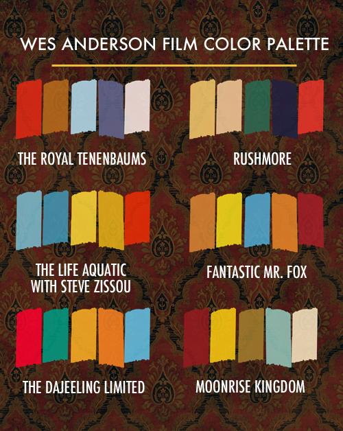wes anderson film color palette chart. Black Bedroom Furniture Sets. Home Design Ideas
