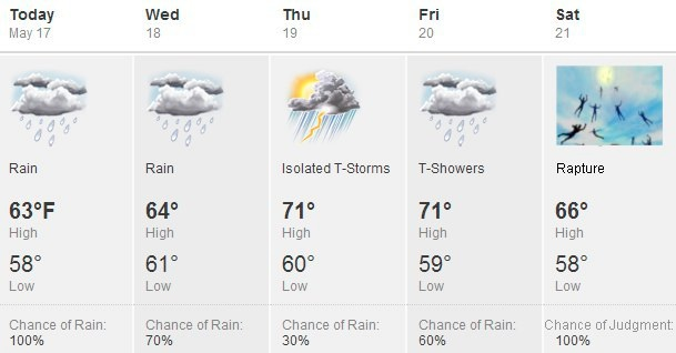 This Week's 5 Day Weather Forecast