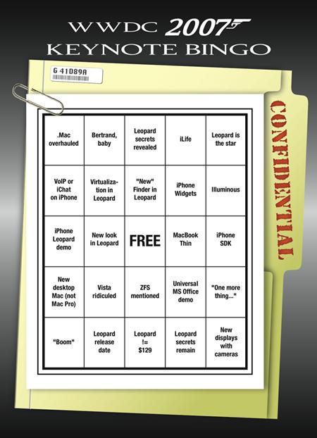wwdc-2007-bingo.png