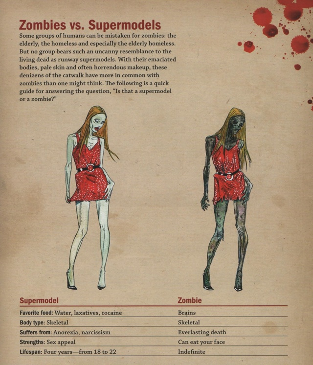 Zombies Vs. Supermodels